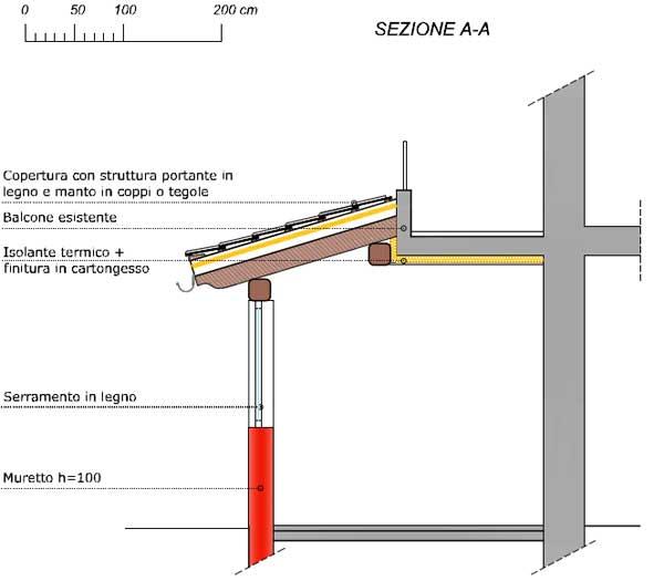 Come realizzare una veranda la casa giusta for Superficie aeroilluminante