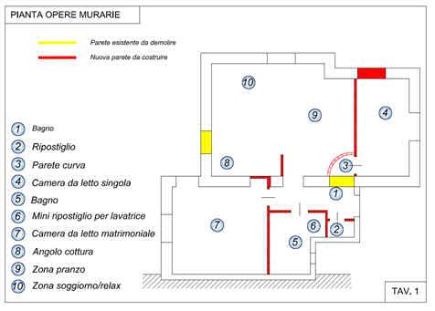 Open space per la zona giorno e intimit per la zona notte for Progetto zona giorno