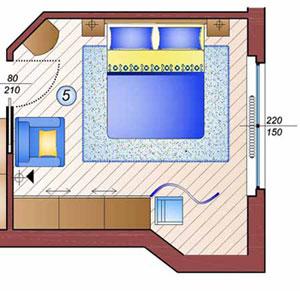 Arredare una camera da letto irregolare
