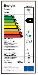 Saper leggere le Etichette Energetiche