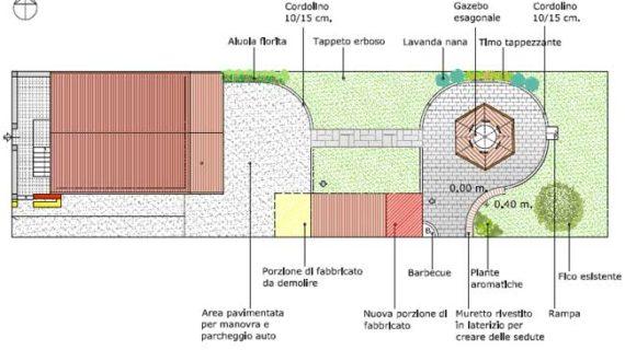 Progetto per un giardino di 250 mq