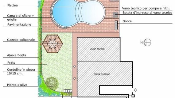 Progettare una piscina nel giardino di casa