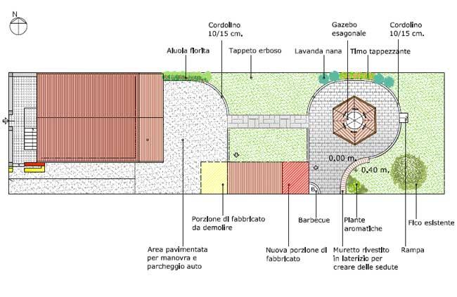 Come arredare un cortile la casa giusta - Progetto per giardino ...