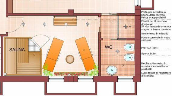La sauna in casa: come progettare una sauna faidate