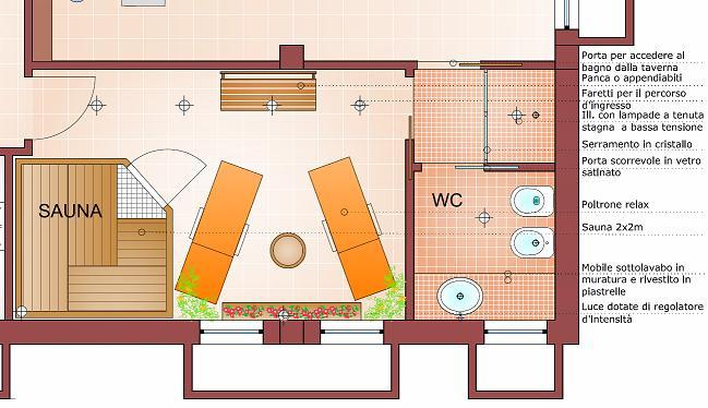 Sauna in casa la casa giusta for Costruire una sauna