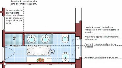 Ristrutturare il bagno: creare una doccia in muratura rialzata